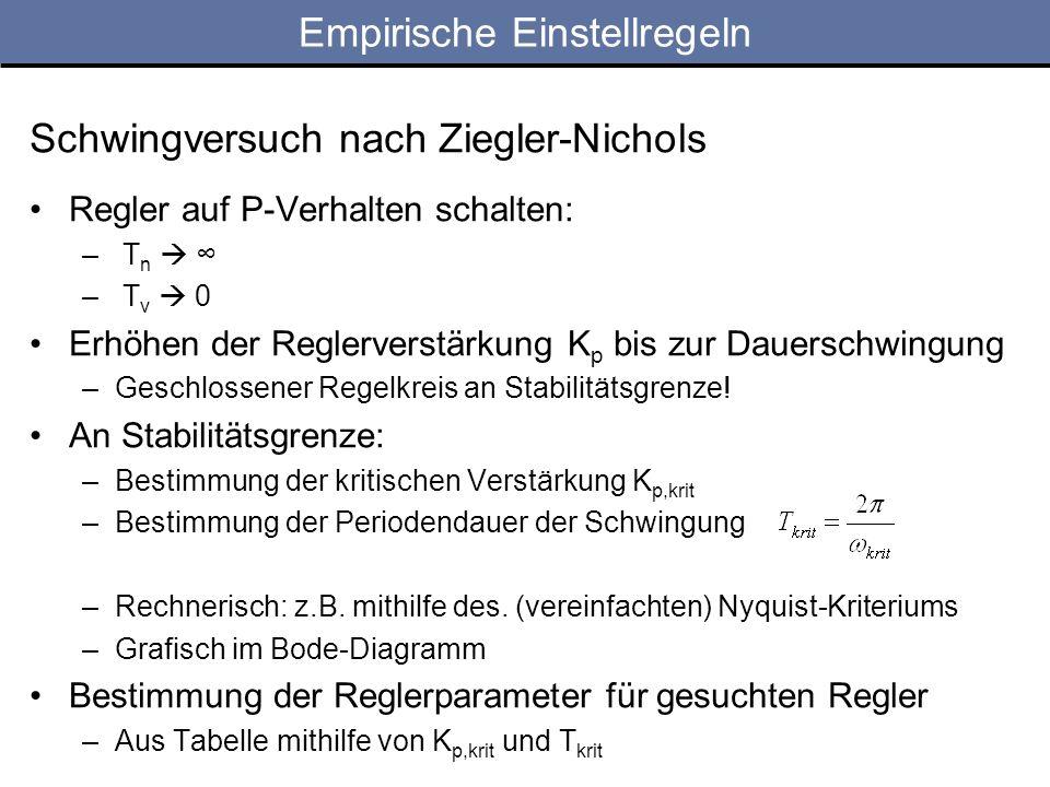 Empirische Einstellregeln Schwingversuch nach Ziegler-Nichols Regler auf P-Verhalten schalten: – T n – T v 0 Erhöhen der Reglerverstärkung K p bis zur Dauerschwingung –Geschlossener Regelkreis an Stabilitätsgrenze.