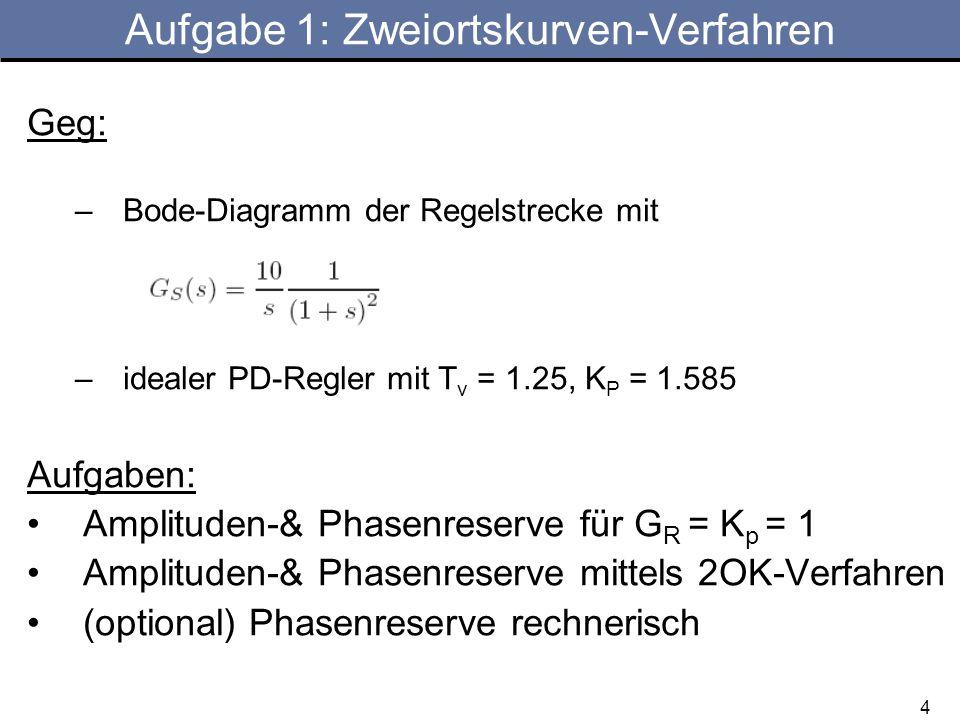 4 Aufgabe 1: Zweiortskurven-Verfahren Geg: –Bode-Diagramm der Regelstrecke mit –idealer PD-Regler mit T v = 1.25, K P = 1.585 Aufgaben: Amplituden-& Phasenreserve für G R = K p = 1 Amplituden-& Phasenreserve mittels 2OK-Verfahren (optional) Phasenreserve rechnerisch
