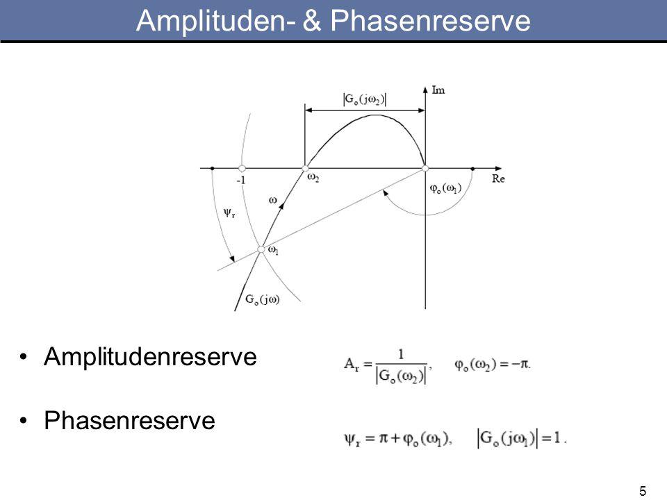 5 Amplituden- & Phasenreserve Amplitudenreserve Phasenreserve