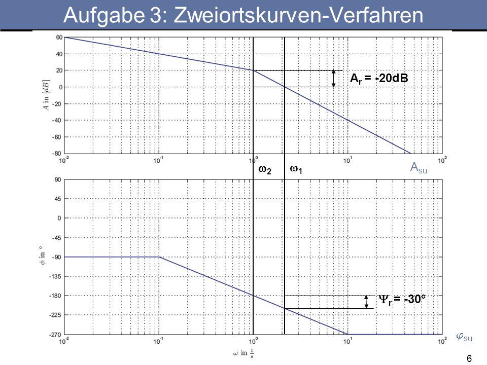 6 Aufgabe 3: Zweiortskurven-Verfahren A su su r = -30° 2 A r = -20dB 1