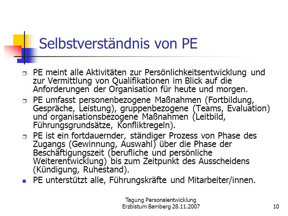 Tagung Personalentwicklung Erzbistum Bamberg 28.11.200710 Selbstverständnis von PE PE meint alle Aktivitäten zur Persönlichkeitsentwicklung und zur Ve
