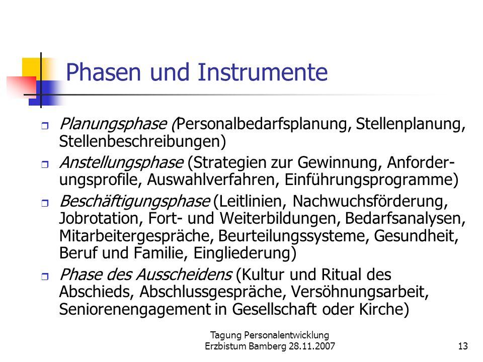 Tagung Personalentwicklung Erzbistum Bamberg 28.11.200713 Phasen und Instrumente Planungsphase (Personalbedarfsplanung, Stellenplanung, Stellenbeschre
