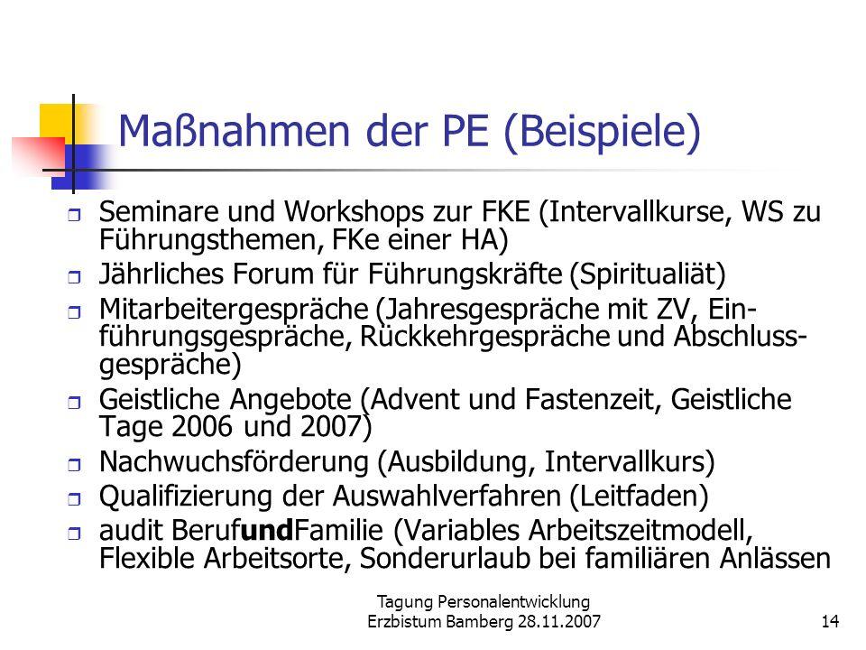 Tagung Personalentwicklung Erzbistum Bamberg 28.11.200714 Maßnahmen der PE (Beispiele) Seminare und Workshops zur FKE (Intervallkurse, WS zu Führungst