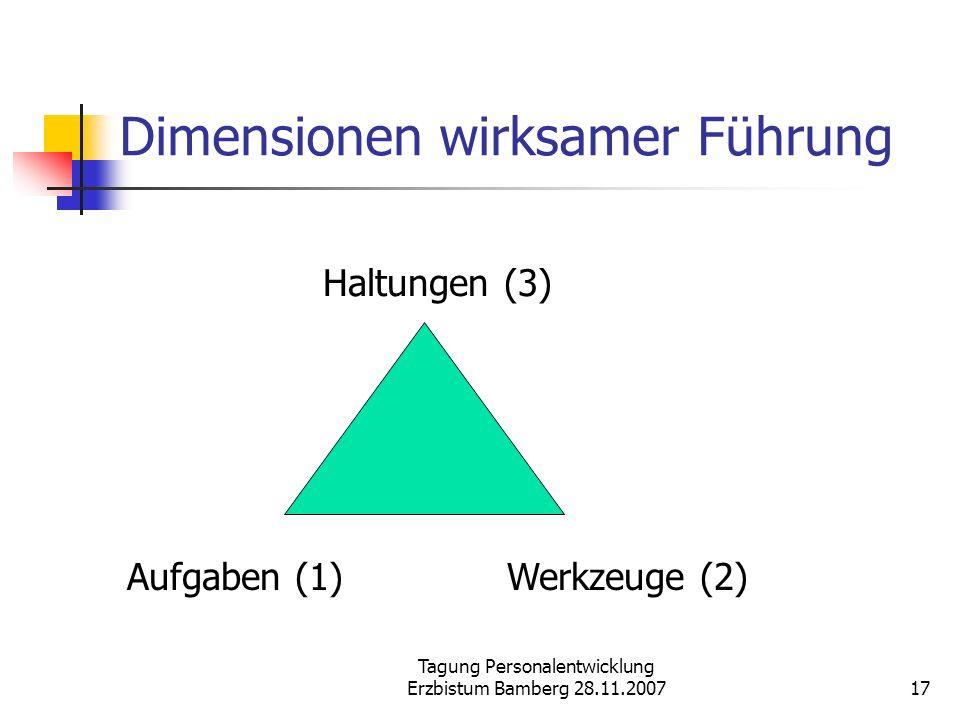 Tagung Personalentwicklung Erzbistum Bamberg 28.11.200717 Dimensionen wirksamer Führung Aufgaben (1) Werkzeuge (2) Haltungen (3)