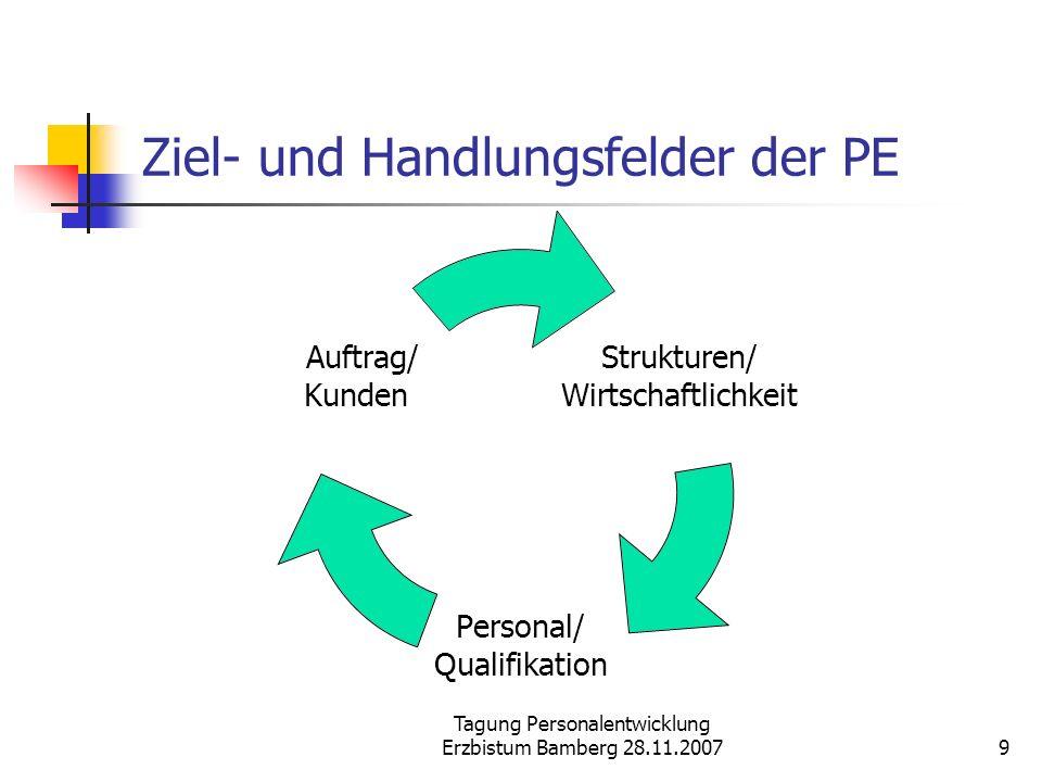 Tagung Personalentwicklung Erzbistum Bamberg 28.11.20079 Ziel- und Handlungsfelder der PE