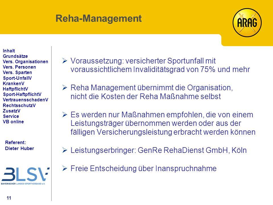 11 Referent: Dieter Huber Inhalt Grundsätze Vers. Organisationen Vers.