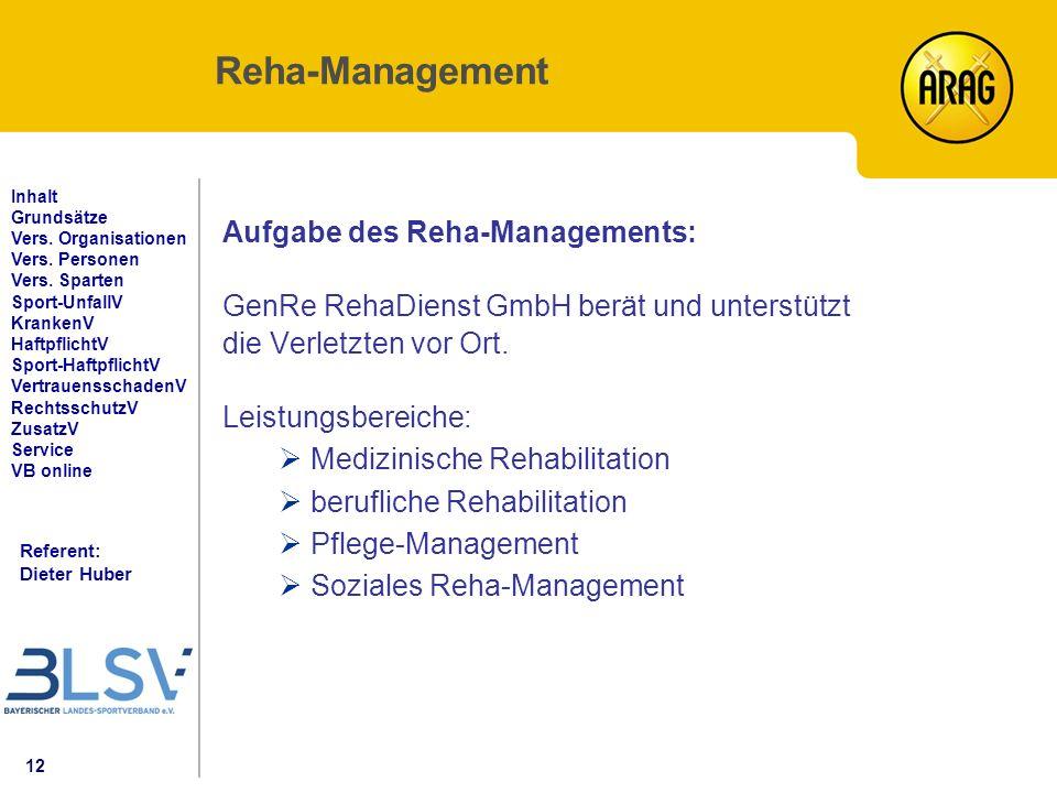 12 Referent: Dieter Huber Inhalt Grundsätze Vers. Organisationen Vers.