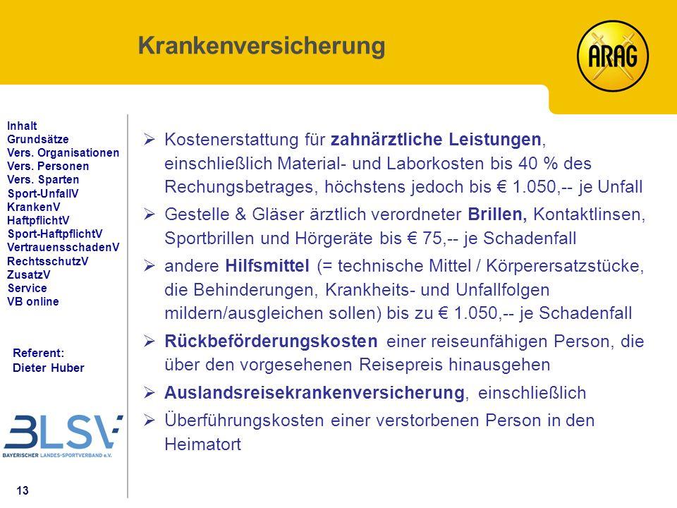 13 Referent: Dieter Huber Inhalt Grundsätze Vers. Organisationen Vers.