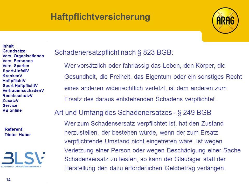 14 Referent: Dieter Huber Inhalt Grundsätze Vers. Organisationen Vers.