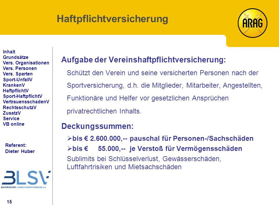 15 Referent: Dieter Huber Inhalt Grundsätze Vers. Organisationen Vers.