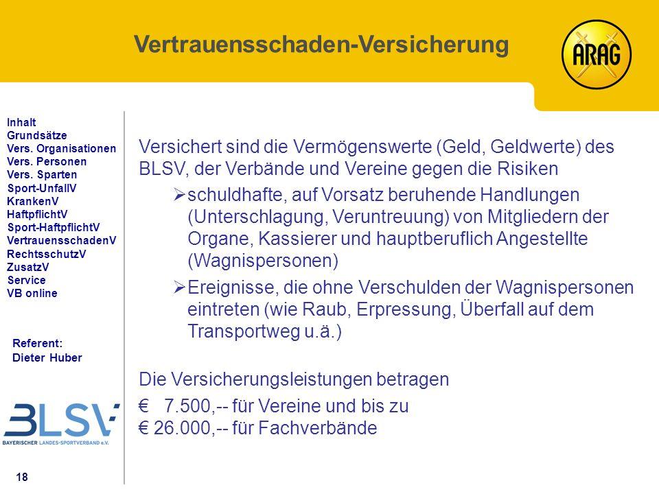 18 Referent: Dieter Huber Inhalt Grundsätze Vers. Organisationen Vers.