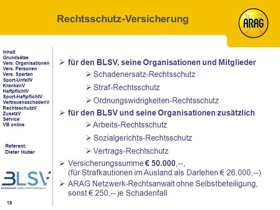 19 Referent: Dieter Huber Inhalt Grundsätze Vers. Organisationen Vers.