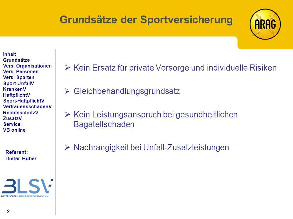 23 Referent: Dieter Huber Inhalt Grundsätze Vers.Organisationen Vers.