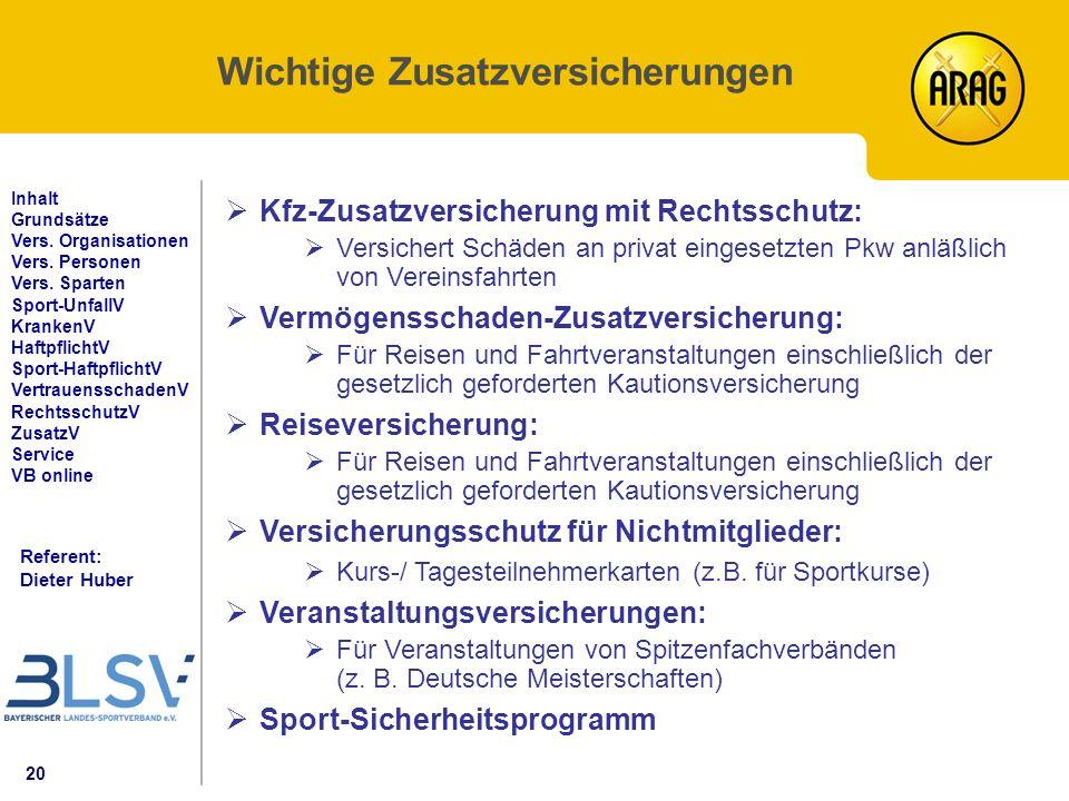 20 Referent: Dieter Huber Inhalt Grundsätze Vers. Organisationen Vers.