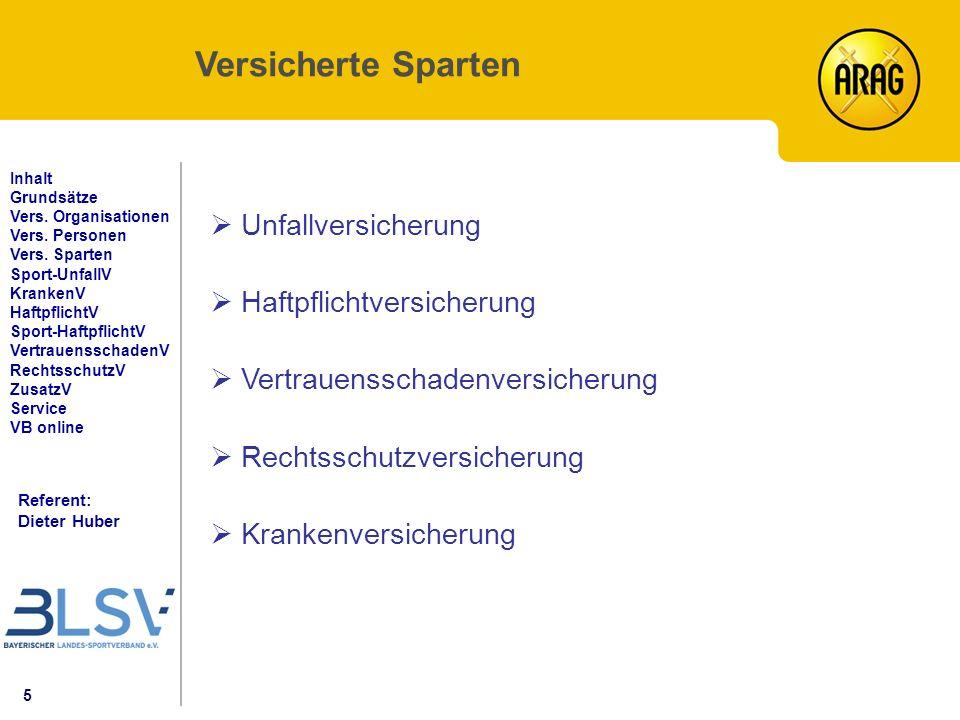 16 Referent: Dieter Huber Inhalt Grundsätze Vers.Organisationen Vers.