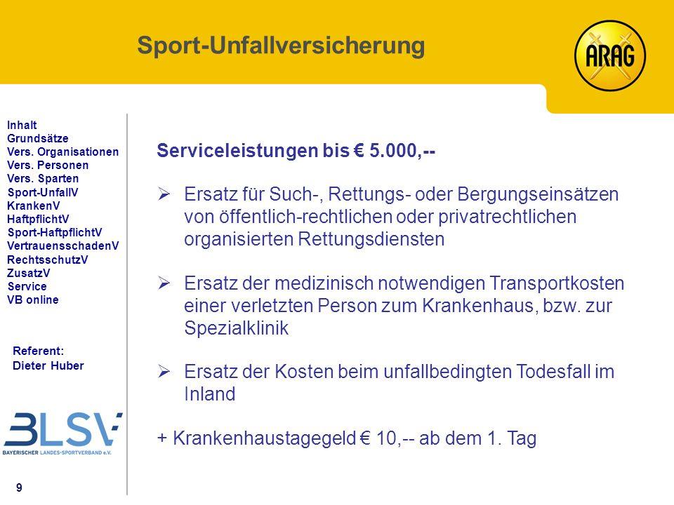 9 Referent: Dieter Huber Inhalt Grundsätze Vers. Organisationen Vers.