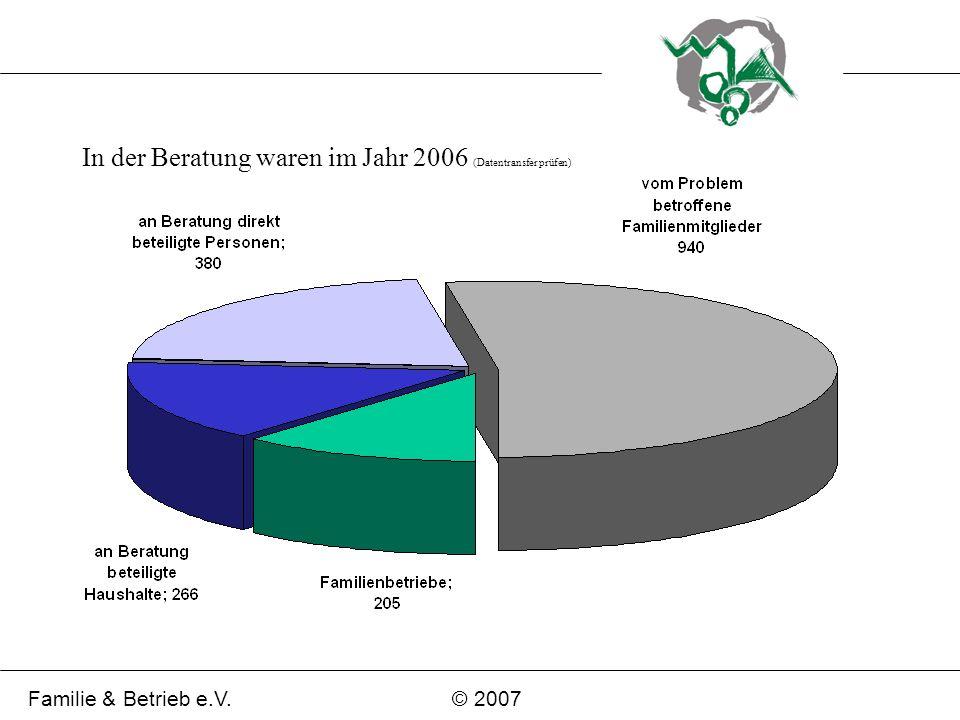 In der Beratung waren im Jahr 2006 (Datentransfer prüfen) Familie & Betrieb e.V.© 2007