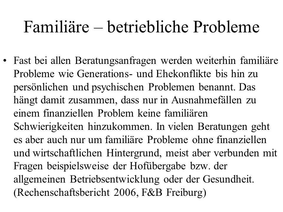 Familiäre – betriebliche Probleme Fast bei allen Beratungsanfragen werden weiterhin familiäre Probleme wie Generations- und Ehekonflikte bis hin zu pe