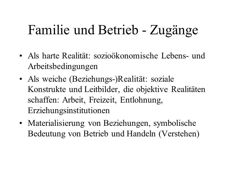 Familie und Betrieb - Zugänge Als harte Realität: sozioökonomische Lebens- und Arbeitsbedingungen Als weiche (Beziehungs-)Realität: soziale Konstrukte