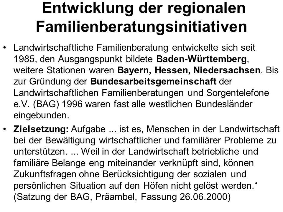 Entwicklung der regionalen Familienberatungsinitiativen Landwirtschaftliche Familienberatung entwickelte sich seit 1985, den Ausgangspunkt bildete Bad