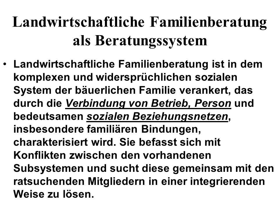 Landwirtschaftliche Familienberatung als Beratungssystem Landwirtschaftliche Familienberatung ist in dem komplexen und widersprüchlichen sozialen Syst