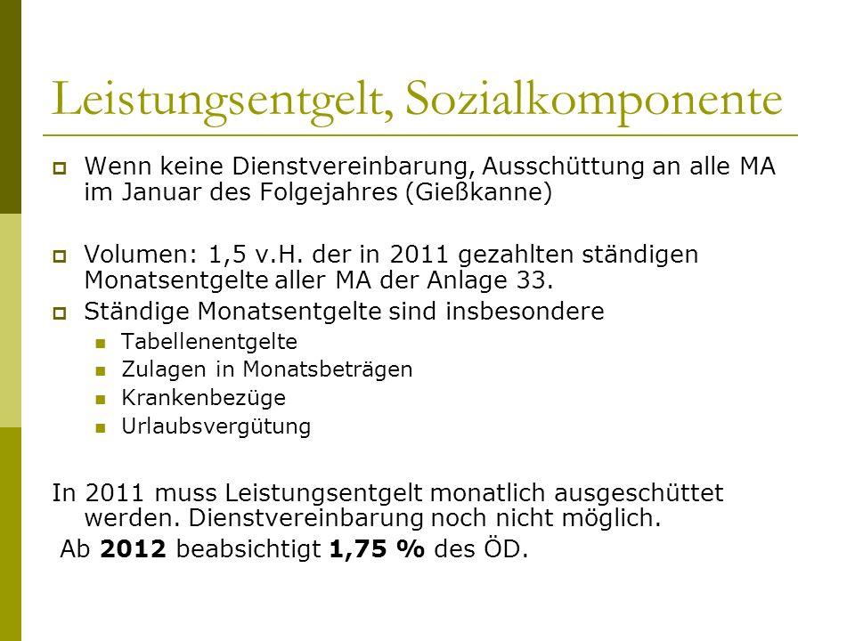 Leistungsentgelt, Sozialkomponente Wenn keine Dienstvereinbarung, Ausschüttung an alle MA im Januar des Folgejahres (Gießkanne) Volumen: 1,5 v.H. der