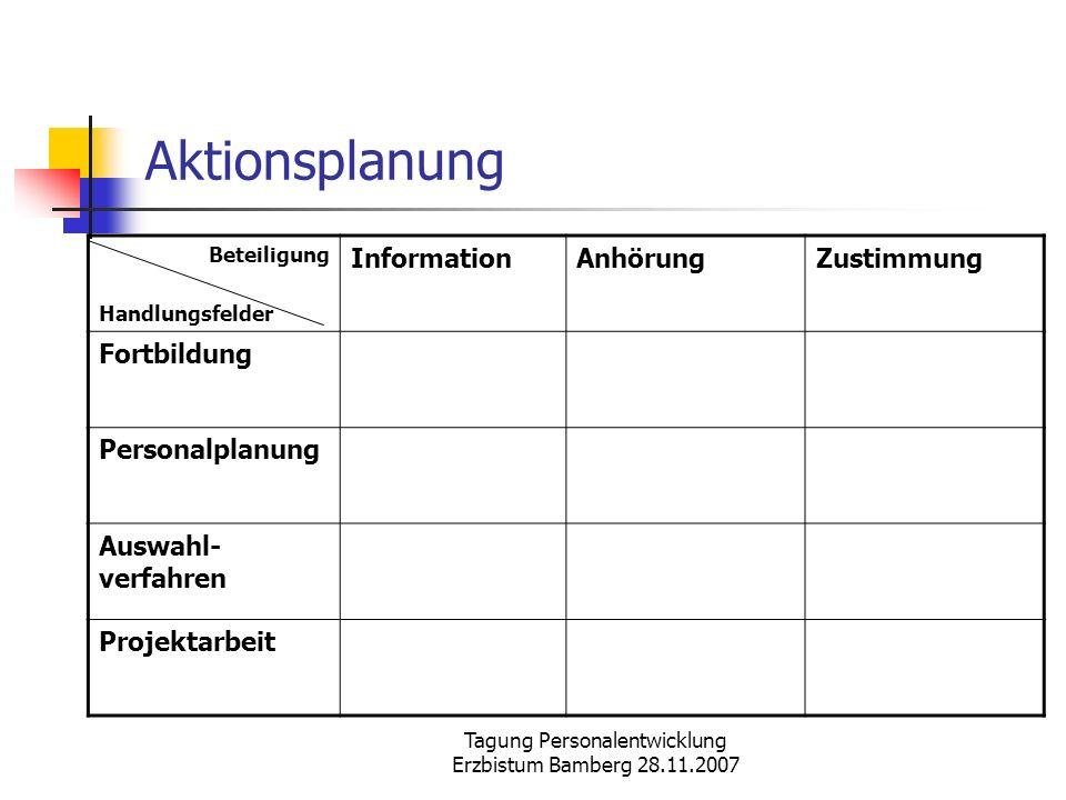 Tagung Personalentwicklung Erzbistum Bamberg 28.11.2007 Aktionsplanung Beteiligung Handlungsfelder InformationAnhörungZustimmung Fortbildung Personalp