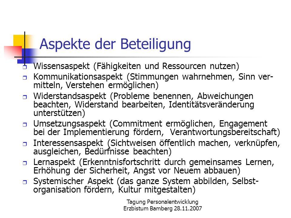 Tagung Personalentwicklung Erzbistum Bamberg 28.11.2007 Aspekte der Beteiligung Wissensaspekt (Fähigkeiten und Ressourcen nutzen) Kommunikationsaspekt