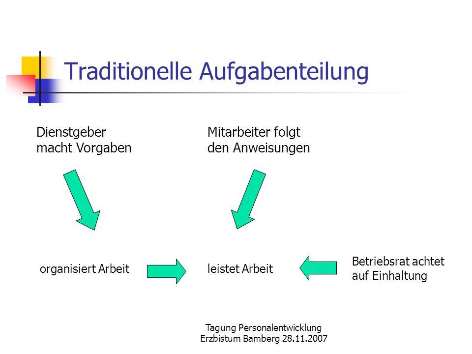 Tagung Personalentwicklung Erzbistum Bamberg 28.11.2007 Traditionelle Aufgabenteilung Dienstgeber macht Vorgaben Mitarbeiter folgt den Anweisungen org
