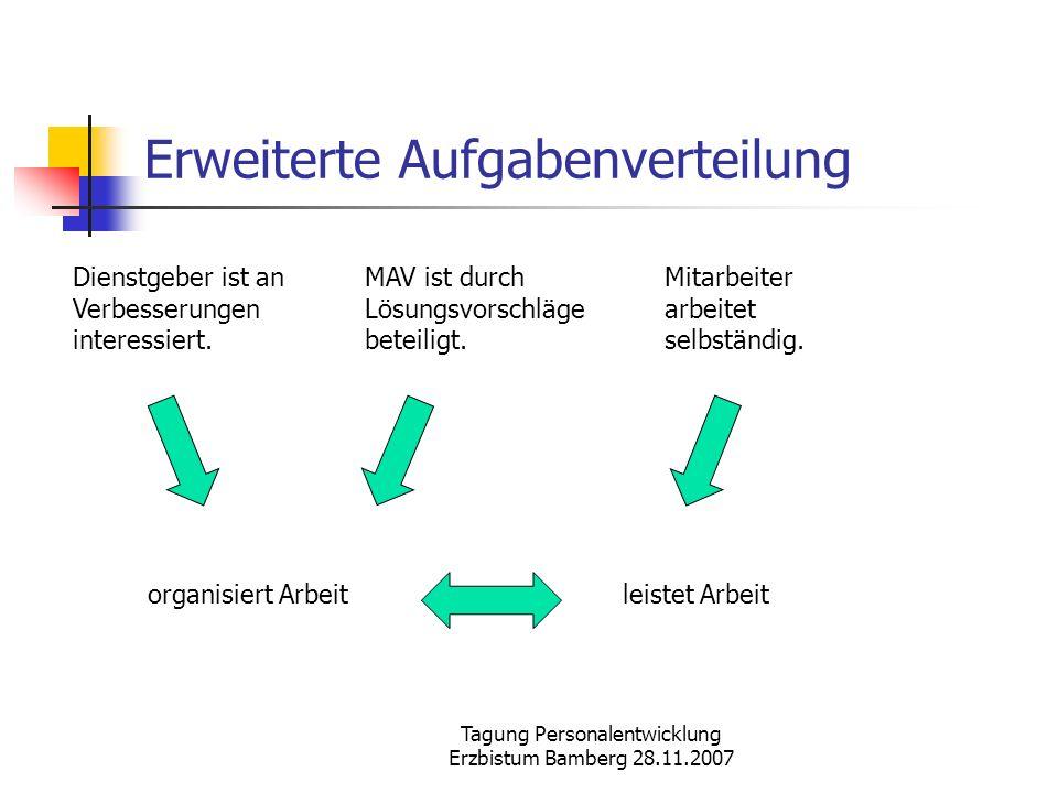 Tagung Personalentwicklung Erzbistum Bamberg 28.11.2007 Erweiterte Aufgabenverteilung Dienstgeber ist an Verbesserungen interessiert. MAV ist durch Lö
