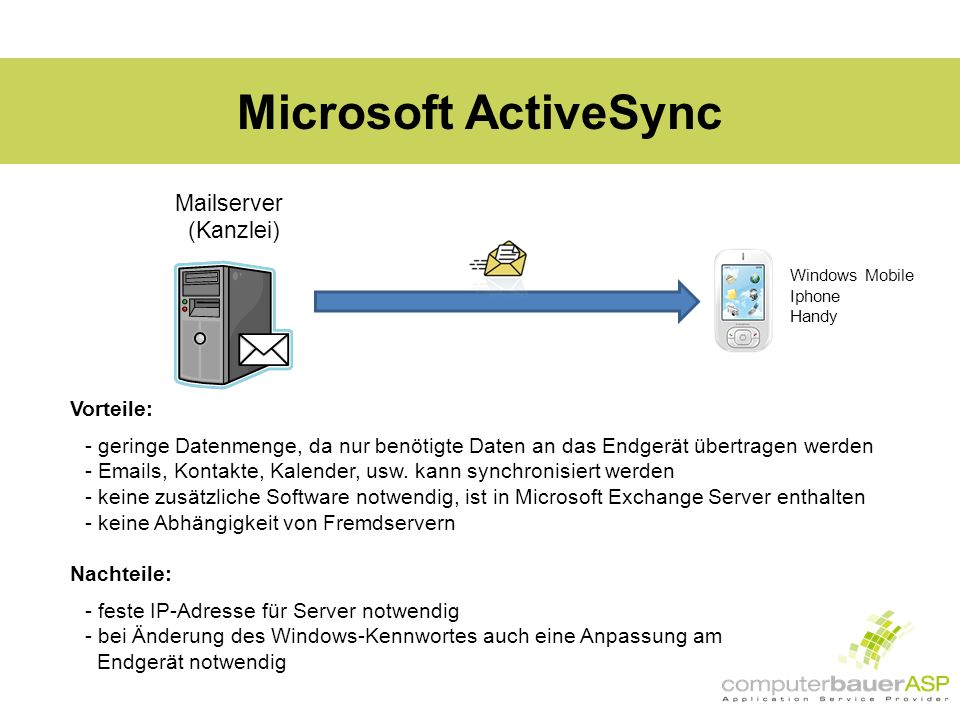 Microsoft ActiveSync Mailserver (Kanzlei) Windows Mobile Iphone Handy Vorteile: - geringe Datenmenge, da nur benötigte Daten an das Endgerät übertragen werden - Emails, Kontakte, Kalender, usw.