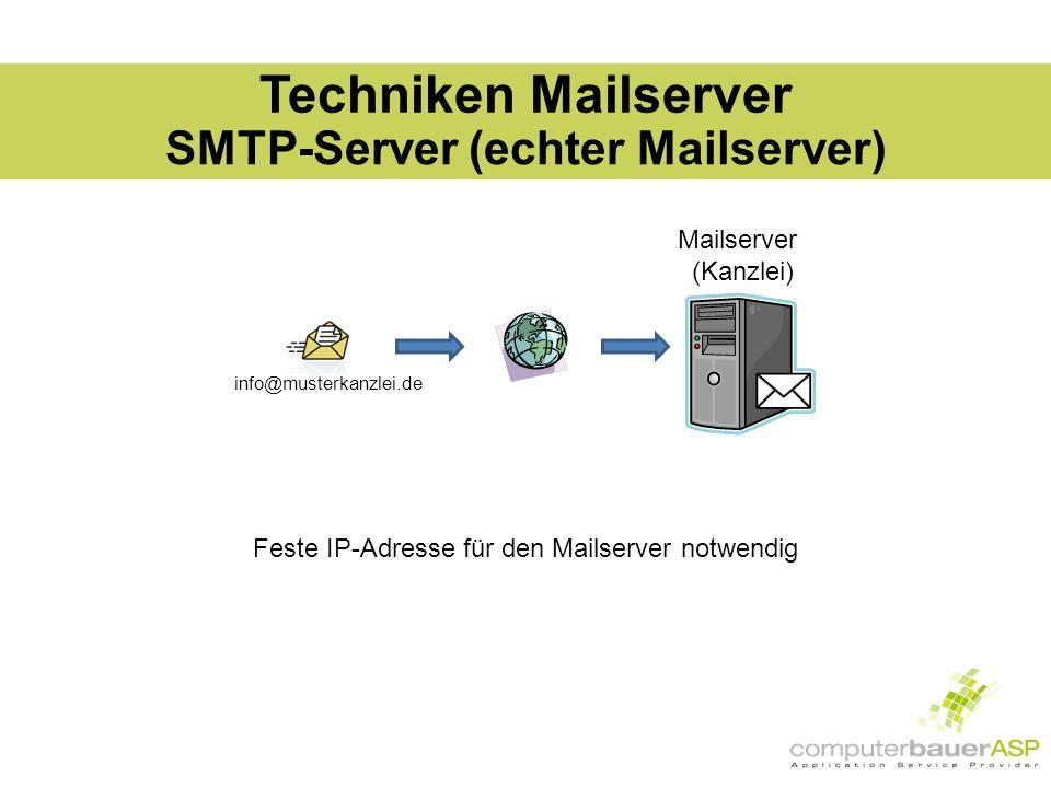 Techniken Mailserver info@musterkanzlei.de Mailserver (Kanzlei) SMTP-Server (echter Mailserver) Feste IP-Adresse für den Mailserver notwendig