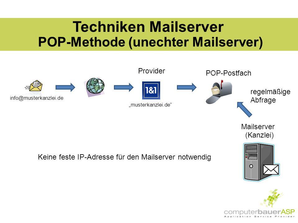 Techniken Mailserver Provider info@musterkanzlei.de musterkanzlei.de POP-Postfach Mailserver (Kanzlei) regelmäßige Abfrage POP-Methode (unechter Mailserver) Keine feste IP-Adresse für den Mailserver notwendig