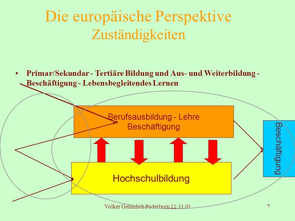 Volker Gehmlich Paderborn 22.11.017 Die europäische Perspektive Zuständigkeiten Primar/Sekundar - Tertiäre Bildung und Aus- und Weiterbildung - Beschä