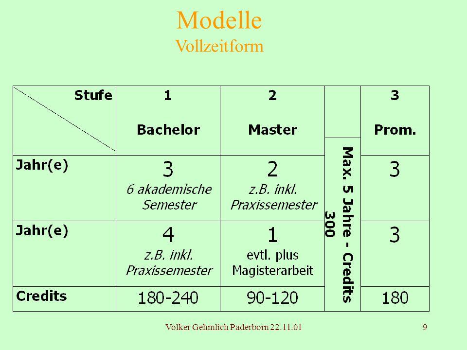 Volker Gehmlich Paderborn 22.11.0110 Entscheidende Kriterien Transparenz –Informationspakete Lehrziele Lehrinhalte Lehrmethoden u.a.