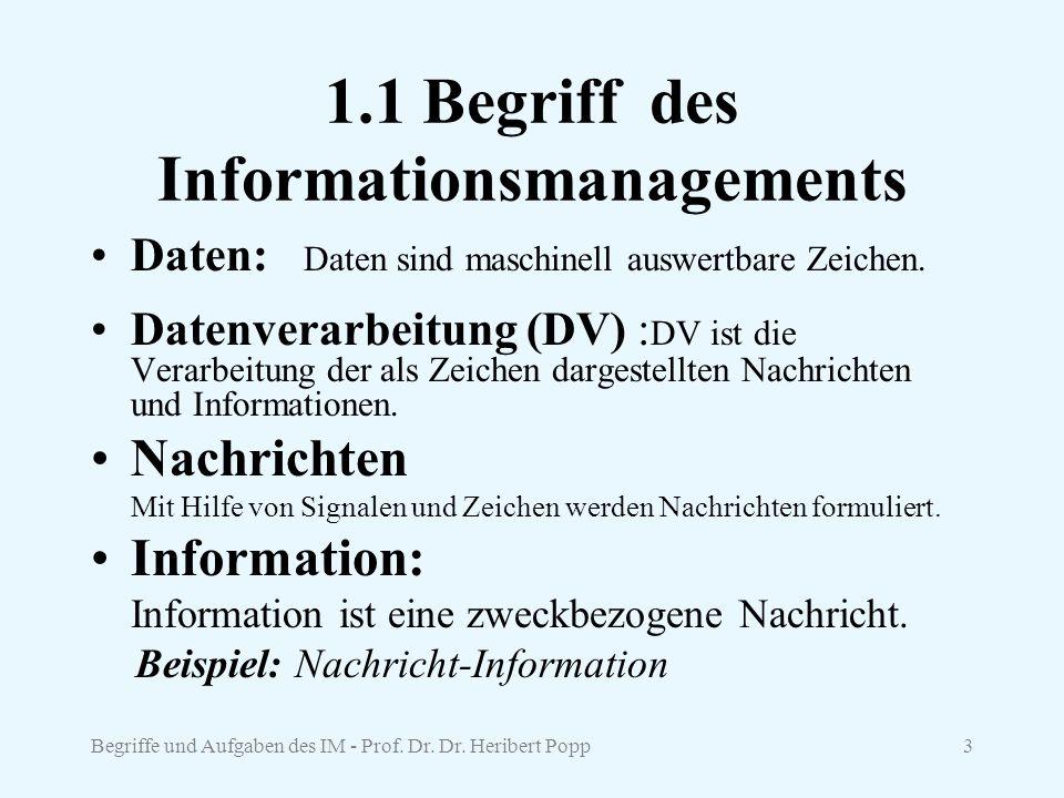 Begriffe und Aufgaben des IM - Prof.Dr. Dr.