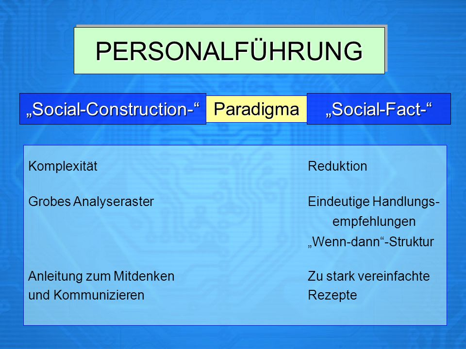 PERSONALFÜHRUNGPERSONALFÜHRUNG Social-Construction-Social-Fact- Paradigma KomplexitätReduktion Grobes AnalyserasterEindeutige Handlungs- empfehlungen