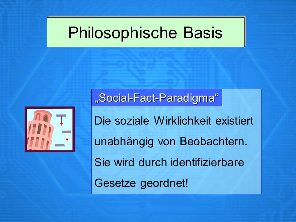 Philosophische Basis Die soziale Wirklichkeit existiert unabhängig von Beobachtern. Sie wird durch identifizierbare Gesetze geordnet!Social-Fact-Parad