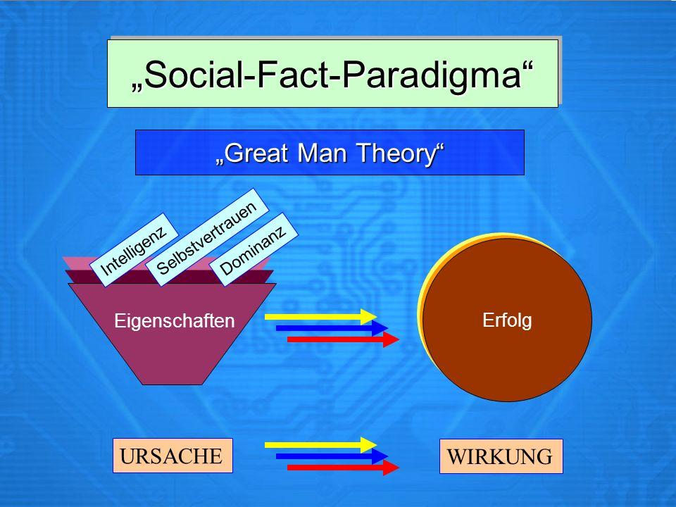 Social-Fact-ParadigmaSocial-Fact-Paradigma Eigenschaften Intelligenz Selbstvertrauen Dominanz Erfolg URSACHE WIRKUNG Great Man Theory