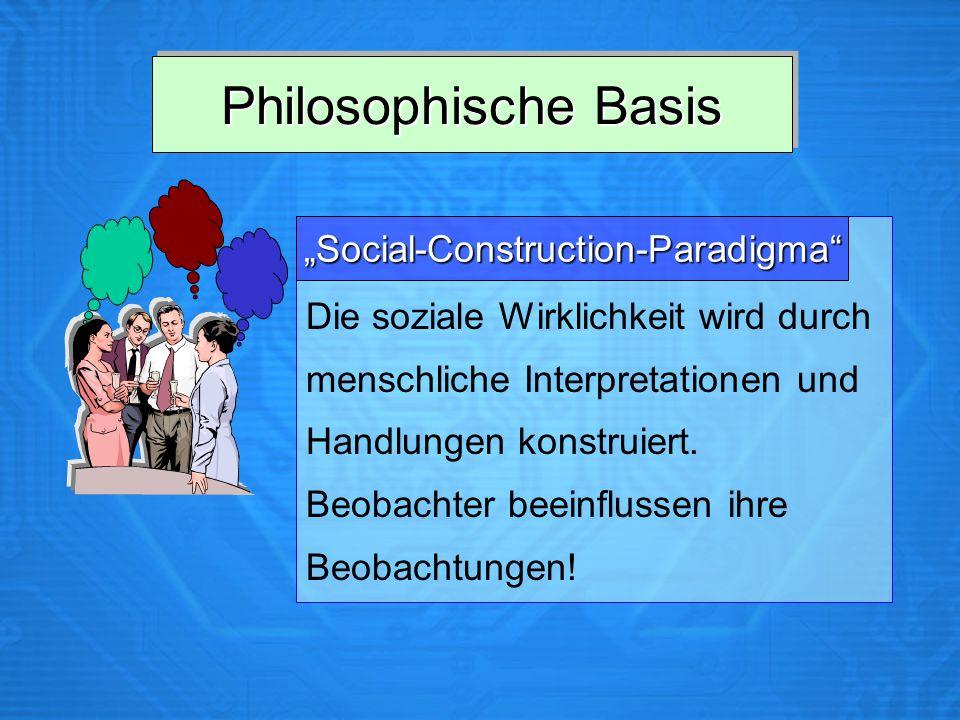 Philosophische Basis Die soziale Wirklichkeit wird durch menschliche Interpretationen und Handlungen konstruiert.