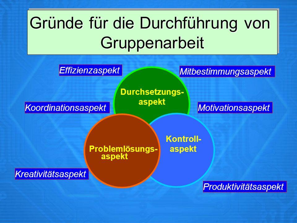 Durchsetzungs- aspekt Kontroll- aspekt Mitbestimmungsaspekt Motivationsaspekt Produktivitätsaspekt Kreativitätsaspekt Koordinationsaspekt Effizienzasp
