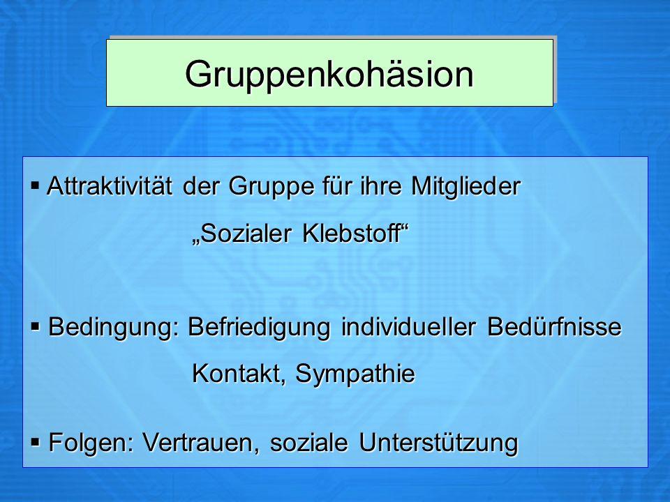 GruppenkohäsionGruppenkohäsion Attraktivität der Gruppe für ihre Mitglieder Sozialer Klebstoff Sozialer Klebstoff Bedingung: Befriedigung individuelle