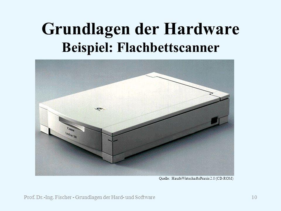 Prof. Dr.-Ing. Fischer - Grundlagen der Hard- und Software10 Grundlagen der Hardware Beispiel: Flachbettscanner Quelle: HaufeWirtschaftsPraxis 2.0 (CD