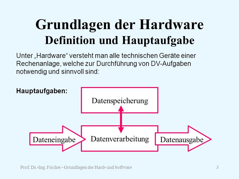 Prof. Dr.-Ing. Fischer - Grundlagen der Hard- und Software3 Grundlagen der Hardware Definition und Hauptaufgabe Unter Hardware versteht man alle techn