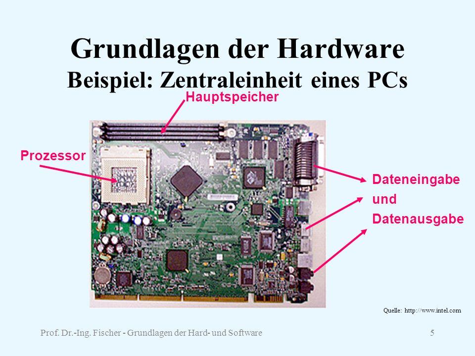 Prof. Dr.-Ing. Fischer - Grundlagen der Hard- und Software5 Grundlagen der Hardware Beispiel: Zentraleinheit eines PCs Prozessor Hauptspeicher Datenei