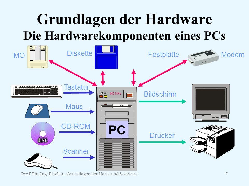Prof. Dr.-Ing. Fischer - Grundlagen der Hard- und Software7 Grundlagen der Hardware Die Hardwarekomponenten eines PCs 400 MHz Bildschirm Drucker Maus