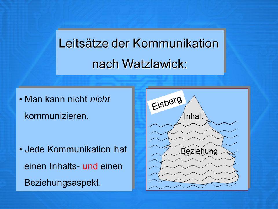Leitsätze der Kommunikation nach Watzlawick: Leitsätze der Kommunikation nach Watzlawick: Man kann nicht nicht kommunizieren. Jede Kommunikation hat e