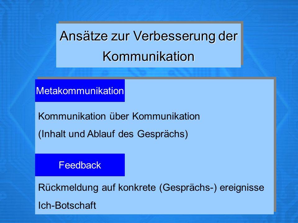 Ansätze zur Verbesserung der Kommunikation Kommunikation Kommunikation über Kommunikation (Inhalt und Ablauf des Gesprächs) Rückmeldung auf konkrete (