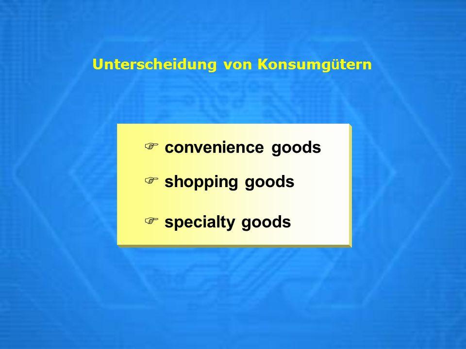 Unterscheidung von Konsumg ü tern convenience goods shopping goods specialty goods