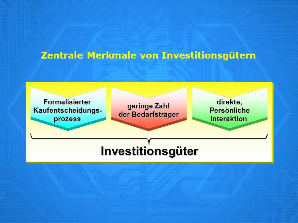 Zentrale Merkmale von Investitionsgütern Investitionsgüter FormalisierterKaufentscheidungs-prozessdirekte,PersönlicheInteraktion geringe Zahl der Beda